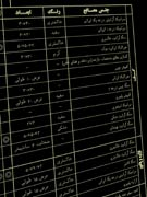 جدول نازک کاری